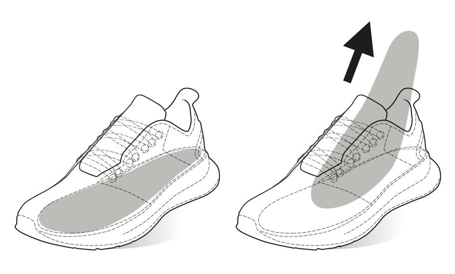 Vyjmutí stélky z obuvi